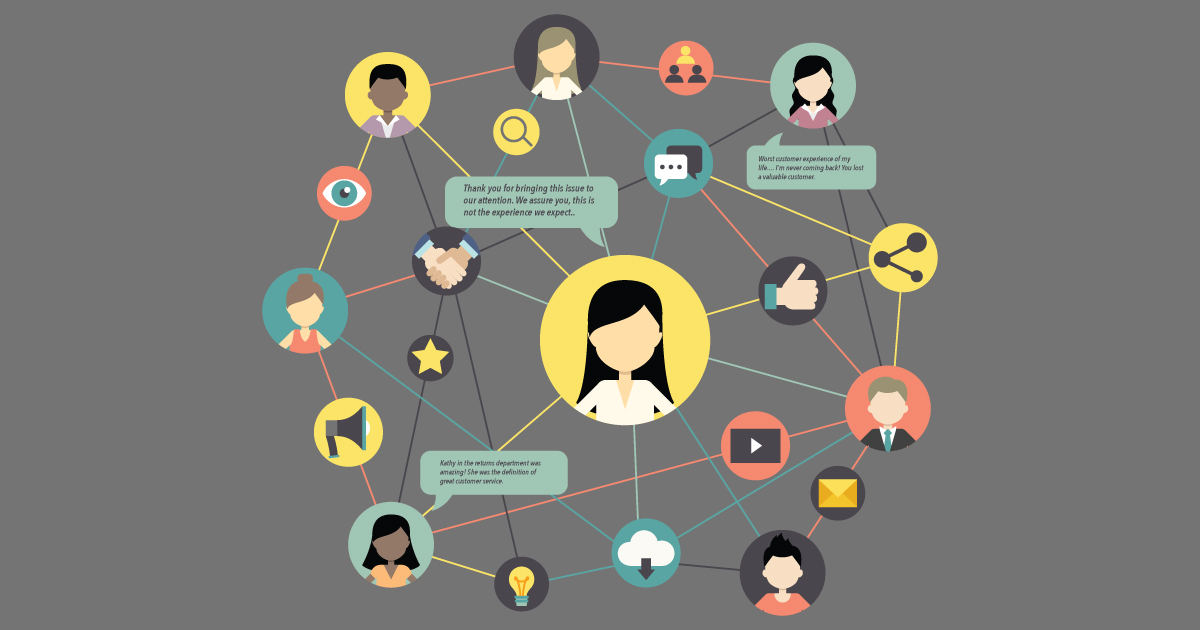 What is the Value of PR in Social Media? - AdSerts, Inc.